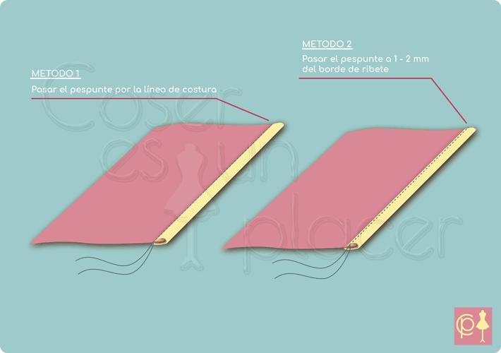 Costura con ribete doble, paso 3