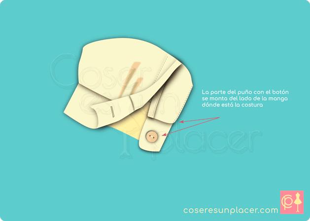 Sitio de la parte del puño con el botón en una manga de camisa
