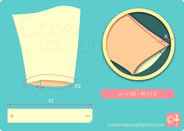 Estrechar la manga de camisa por la costura para adecuarla al tamaño del puño