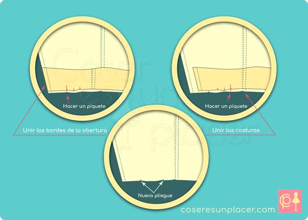 Adecuar el tamaño del pliegue en la parte posterior de la manga de camisa