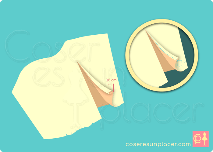 Remate simple de la parte posterior de la obertura de una manga de camisa
